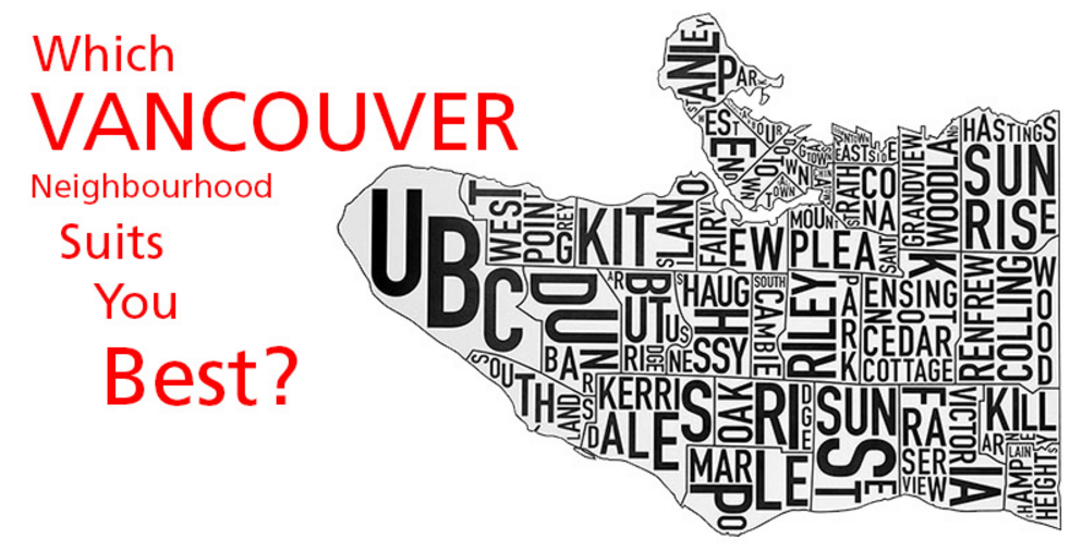 Tourism Vancouver Personality Quiz powered by Tradable Bits