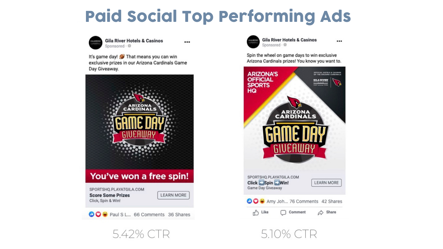 5% CTR on Facebook Ads for the Spin-to-Win with Tradable Bits